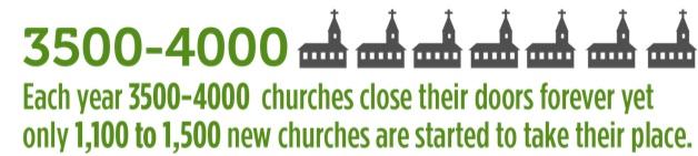 New-churches-20110127-174337